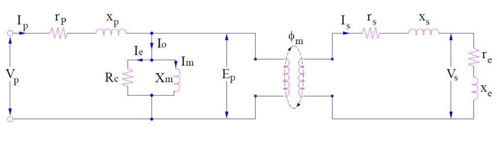 Equivalent Circuit of current transformer