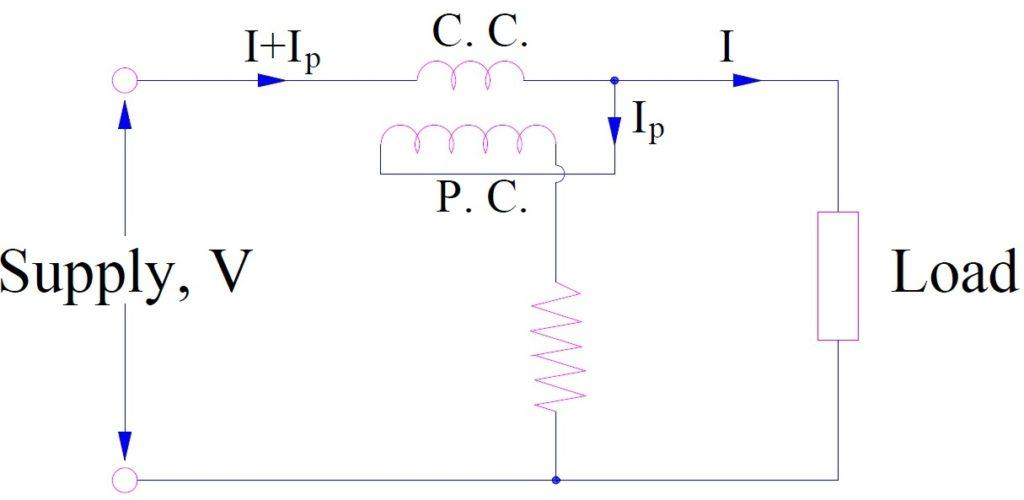 Error in Electrodynamometer type wattmeter