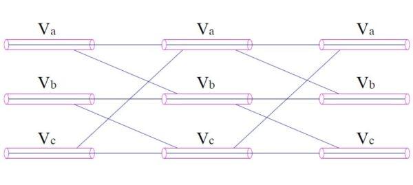 cross-bonding-cable