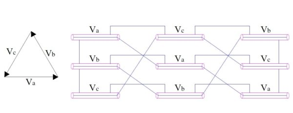 cross_bonding_transposition_cable