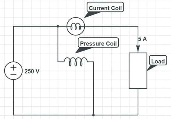 Phantom loading-energy-meter