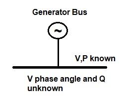 Generator Bus
