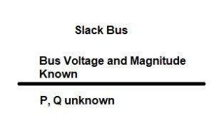 Slack Bus