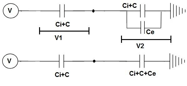 Grading Capacitor-voltage distribution
