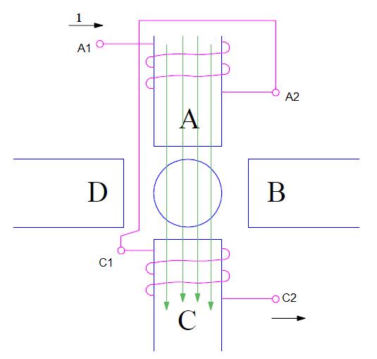 Pole-Changing-Method-example