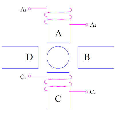 Pole-Changing-Method-speed-control-induction-motor
