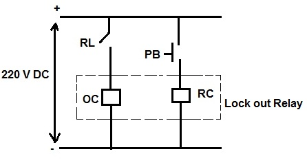 What is a Lock Out Relay / Master Trip Relay? | Electrical ... Idmt Relay Wiring Diagram on inverse time overcurrent relay, definite time overcurrent relay, electromechanical relay, earth fault relay, target electro mechanical relay,
