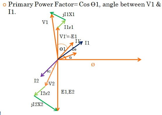 electrical transformer diagram simple phasor diagram of transformer electrical concepts star delta connection simple wiring