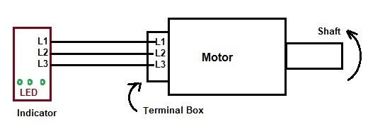 working principle of Motor and Phase Rotation Indicator