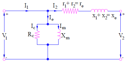 Approximate Transformer Equivalent Circuit-shunt branch moved to primary side