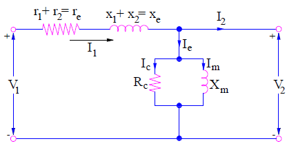 Approximate Transformer Equivalent Circuit-shunt branch moved to secondary side