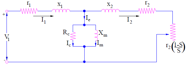 Generalized induction motor equivalent circuit