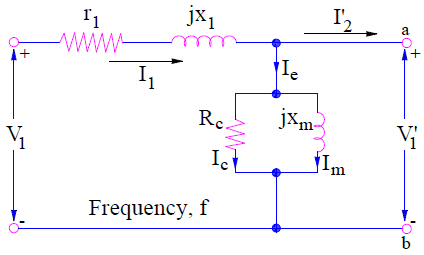 Induction Motor Stator Equivalent Circuit