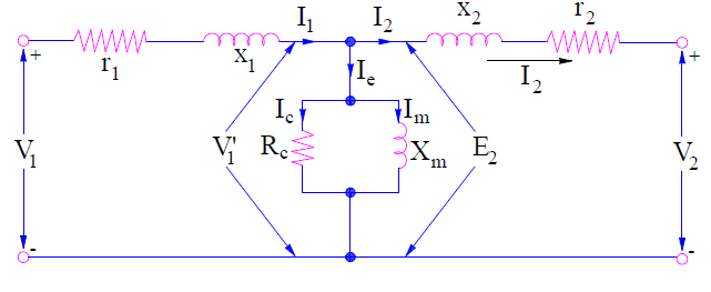 Transformer Equivalent Circuit-Generalized form