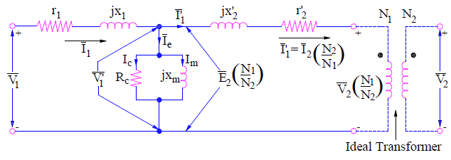 Transformer Equivalent Circuit-Primary Side