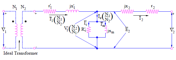 Transformer Equivalent Circuit-Secondary Side