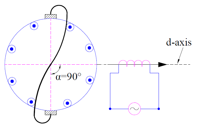 working principle of repulsion motor