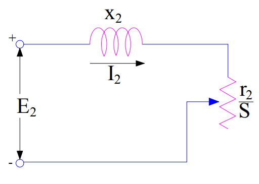 Air gap Power in Induction Motor-definition and calculation