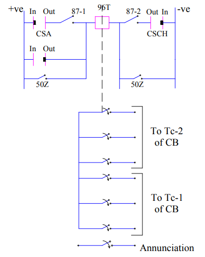 Busbar-protection-DC-scheme