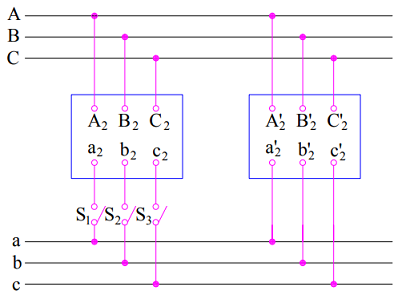 What would happen if transformers of different group numbers are connected in parallel