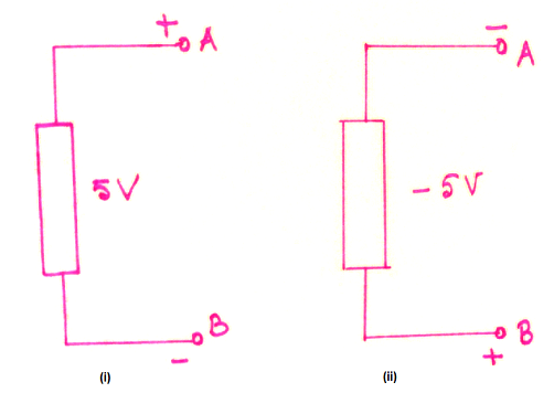 sign convention for voltage polarity