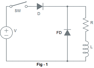 Freewheeling Diode Working Principle