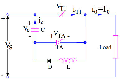 Class-D Commutation circuit diagram