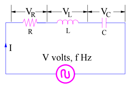Resonant Frequency Formula for series resonance circuit