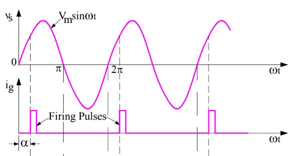 firing angle definition-1